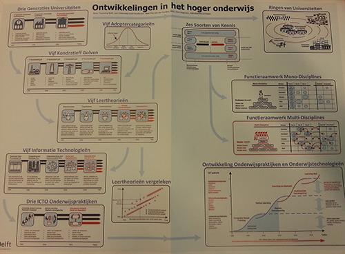 infographicpiet